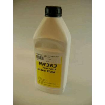 CASTROL RR363